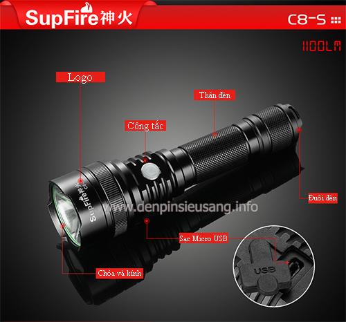 Đèn SupFire C8-S